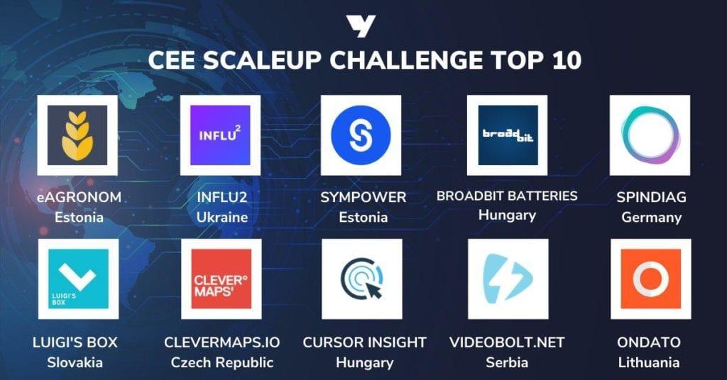 videobolt_top10_cee